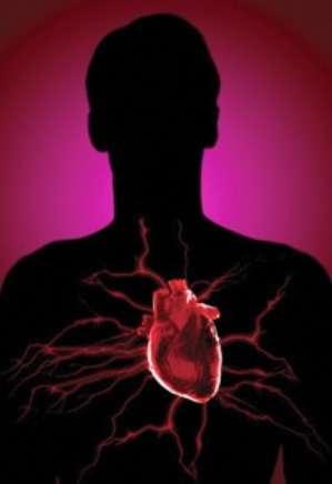 Мужская сексуальность зависит от группы крови