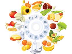 Как действуют витамины в организме человека