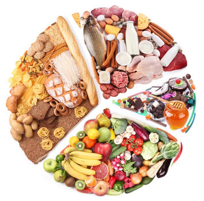 Жиры в питании человека